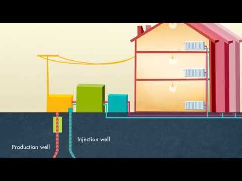 Thumbnail for GEODH   Geothermal District Heating