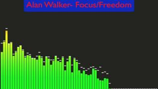 Alan Walker- Focus/Freedom (NON COPYRIGHTED)