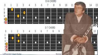 Czy mnie jeszcze pamietasz-Niemen cover- z Chwytami gitarowymi.