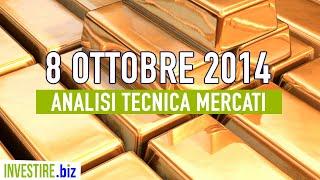 Video Analisi Mercati Finanziari - 08.10.2014