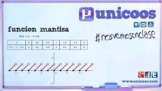 Imagen en miniatura para Funcion Mantisa x-E(x)