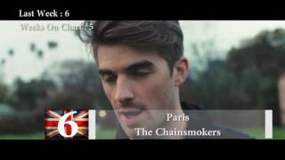 Top 10 Songs Of The Week - 25 February, 2017 - UK BBC Chart