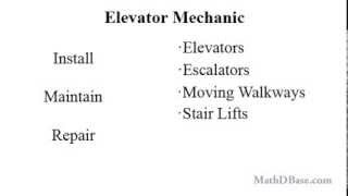 The Math You Need... - Unfilled Jobs Part 1: to become an Elevator Mechanic