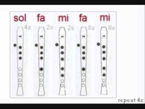 Jouer I got a feeling des Black Eyed Peas à la flute