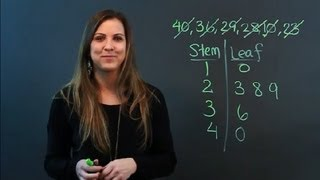 How to Make a Stem & Leaf Plot : Math Measurements
