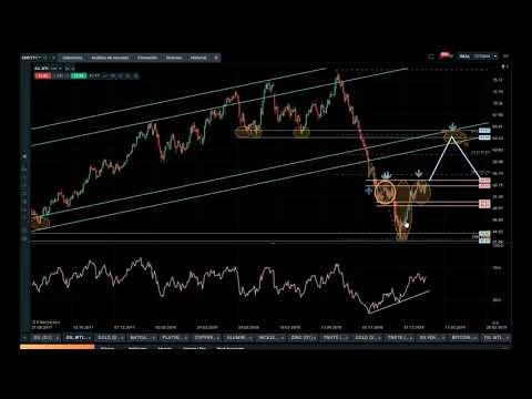 Aprende trading haciendo trading Forex y Materias Primas
