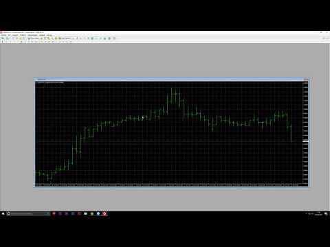Como operar en forex metatrader 4