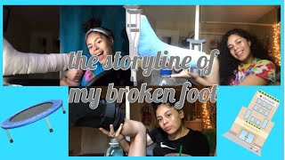 Story Time: How I Broke My Foot and How It Is Now.
