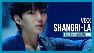 VIXX - Shangri-La Line Distribution (Color Coded)