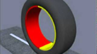 Live For Speed S3 Tire Preview - LFS Programmers did not die !