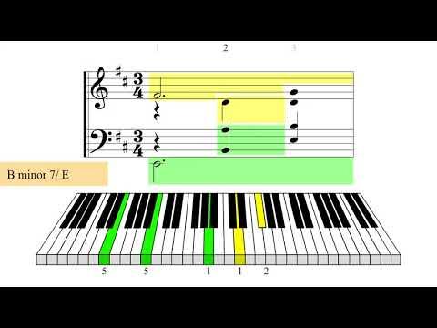 Comment jouer la Gymnopedie No. 1 d'Erik Satie au piano