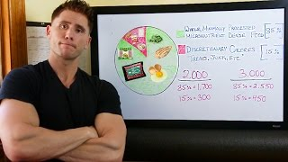 Flexible Dieting 101: The Simple Facts
