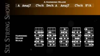 A Harmonic Major Guitar Backing Track