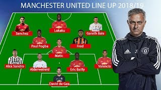 Man Utd Snub Sandro Transfer For Shaw? MUFC Transfer News width=