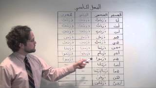 Arabic Grammar: Conjugating Past-Tense Verbs in Arabic الفعل الماضي