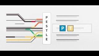 Risikoanalyse der PESTEL-Kriterien in Ihrer Lieferkette mit LexisNexis Entity Insight