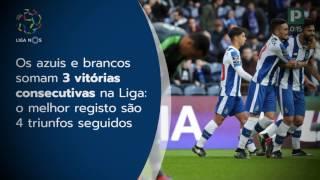 30 Segundos com Playmaker - FC Porto x Sporting - Factos do FC Porto antes do clássico
