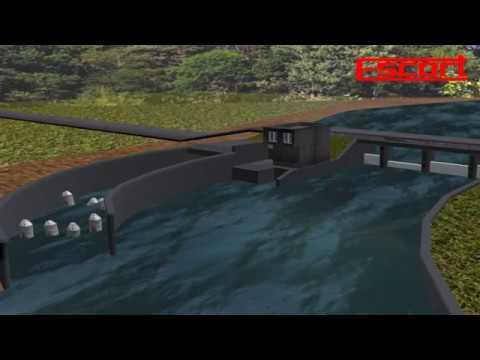 Hydroakustyczny System Monitoringu Ryb firmy ESCORT Technology