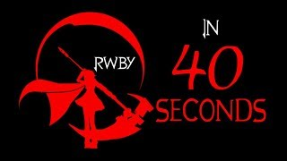 RWBY in 40 Seconds