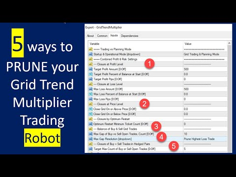 5 ways to prune trades when using the Grid Trend Multiplier trading robot