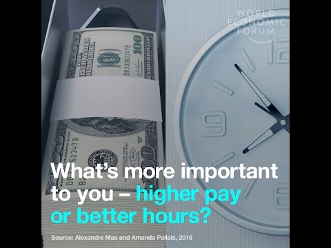 What's more important to you – higher pay or better hours?