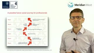 Early Career Pathways
