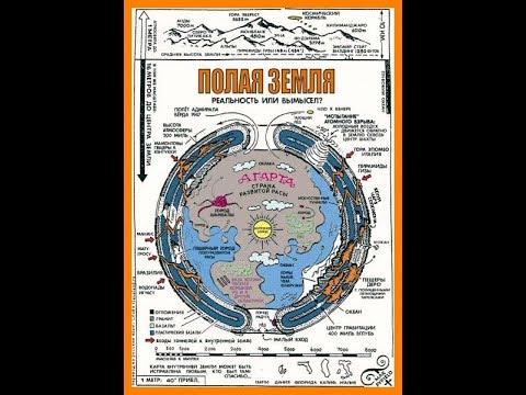 Карты пустой, полой Земли Третьего Рейха.