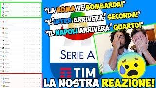 LA REAZIONE ALLE NOSTRE PREDICTION SULLA CLASSIFICA FINALE DI SERIE A 2018-2019!