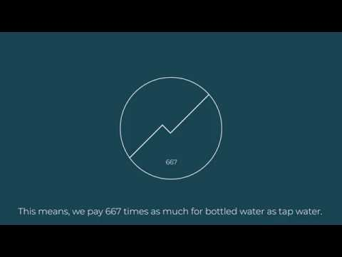 Care for water - Do you know the difference