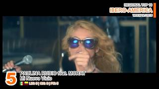 IBERO-AMERICA Top 10 (week 14 / 2015)