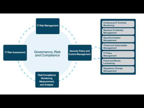 Why you need an automated approach to IT GRC management