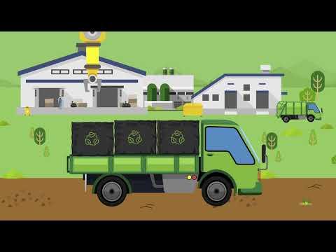 Видеоролик #ЗеленаяБашкирия, ТКО FullHD