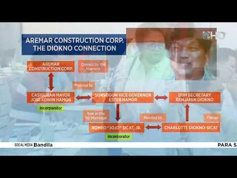 Pagpapalawig sa paggamit ng 2018 budget, pinirmahan na ni Duterte