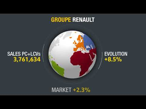2017 Key-figures - #GroupeRenaultResults