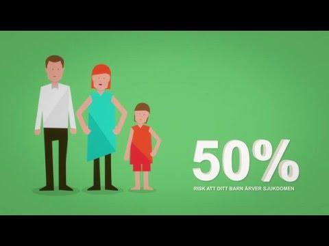 FH - familjär hyperkolesterolemi