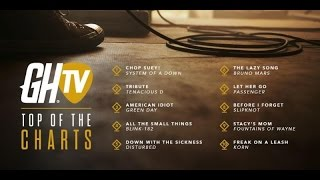 Guitar Hero Live News: Top 10 Most Played GHTV Songs This Week