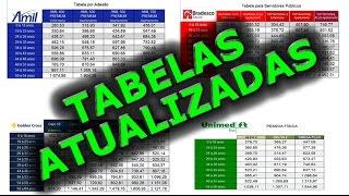 PREÇOS DE PLANOS DE SAÚDE - Tabelas Amil, Bradesco, Unimed e O