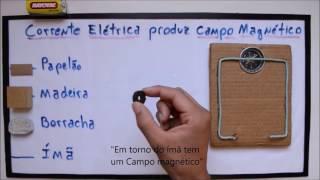 Corrente elétrica cria campo magnético