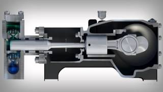 C-Ray Media Quint Pump Animation