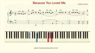 "How To Play Piano:Celine Dion ""Because You Loved Me"""