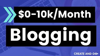 How to make money writing a blog - Our story from $0 to 10k per month!