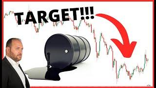 A target sul petrolio durante il Trading LIVE