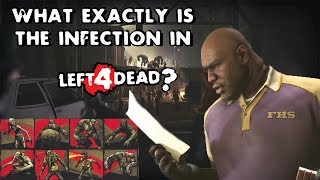 What EXACTLY is the infection in Left 4 Dead?