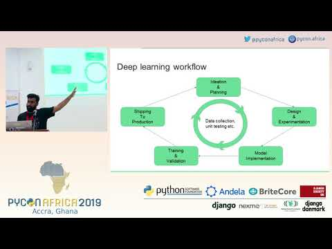 PyTorch, RedisAI & Hangar: The missing pieces of a complete deep learning workflow - Sherin Thomas