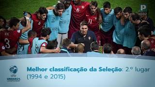 30 Segundos com Playmaker - Euro U21 2017