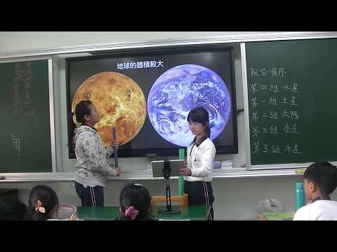 太陽系專題報告 認識金星