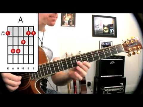 Lazy Song ☢ Bruno Mars - Guitar Lesson - Easy Beginners Acoustic ...