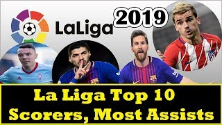 La Liga Top 10  Scorers, Most Assists || Sports News Football 2019 || Daily News Reporter