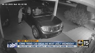 Crime trend: Car break-ins most likely on Wednesday