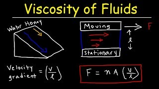 Viscosity of Fluids & Velocity Gradient - Fluid Mechanics, Physics Problems